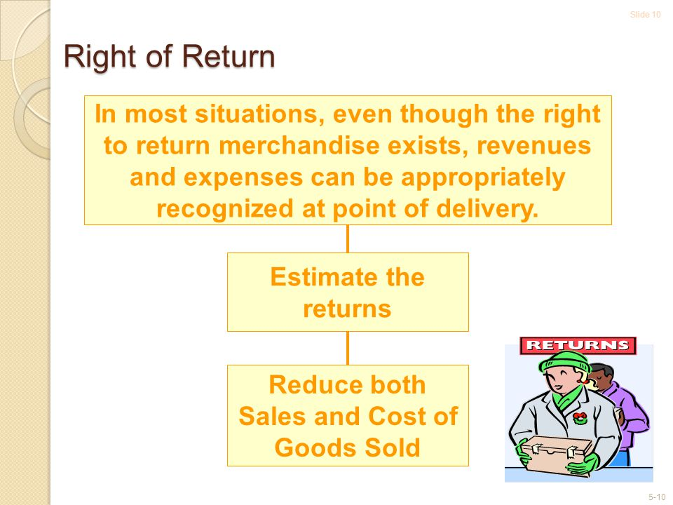 Slide 10 5-10 Right of Return In most situations, even though the right to return merchandise exists, revenues and expenses can be appropriately recog