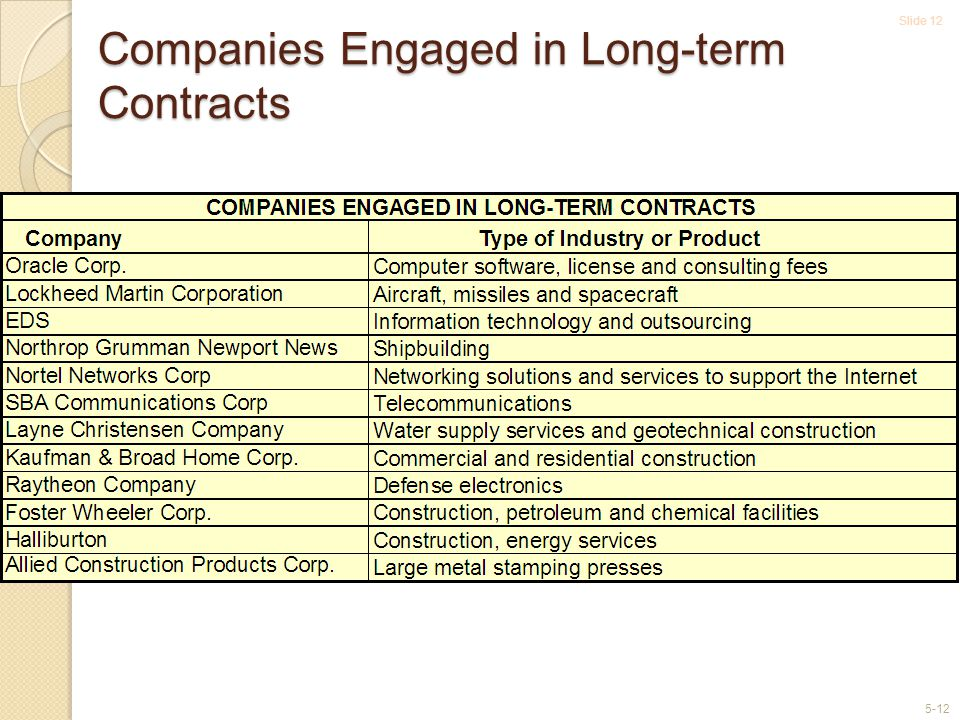 Slide 12 5-12 Companies Engaged in Long-term Contracts