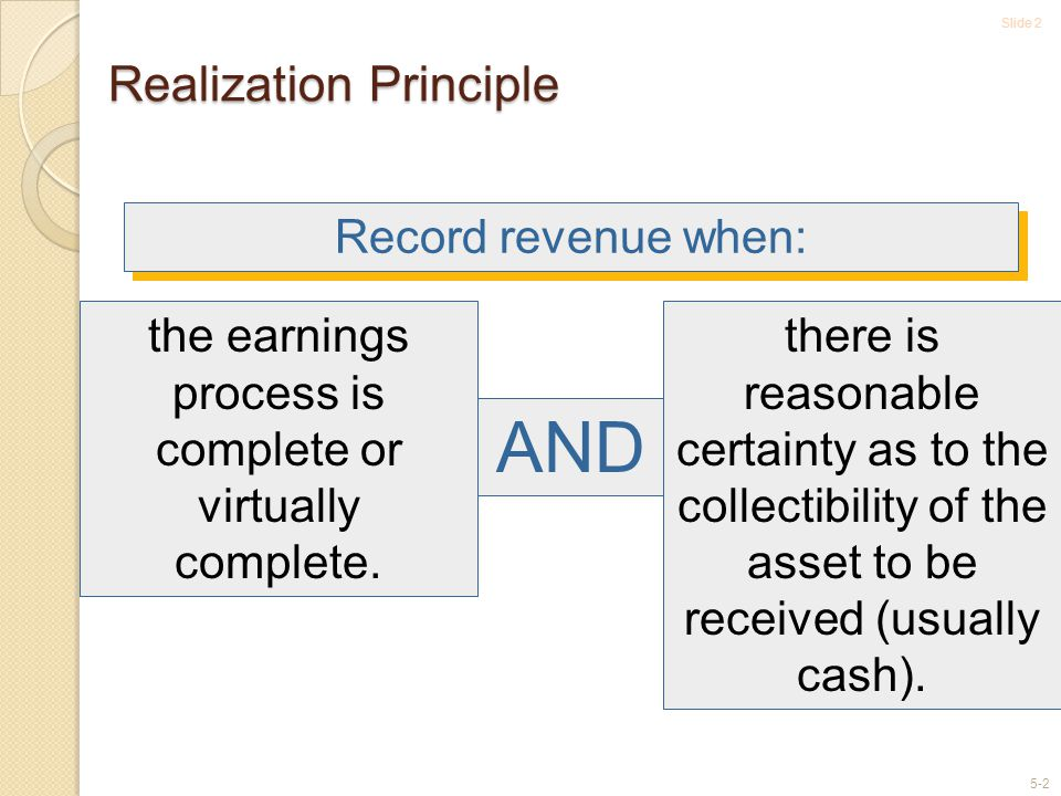 Slide 2 5-2 Realization Principle Record revenue when: AND there is reasonable certainty as to the collectibility of the asset to be received (usually
