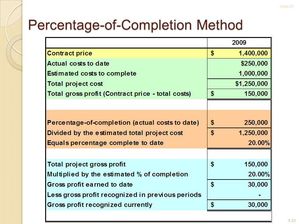 Slide 23 5-23 Percentage-of-Completion Method