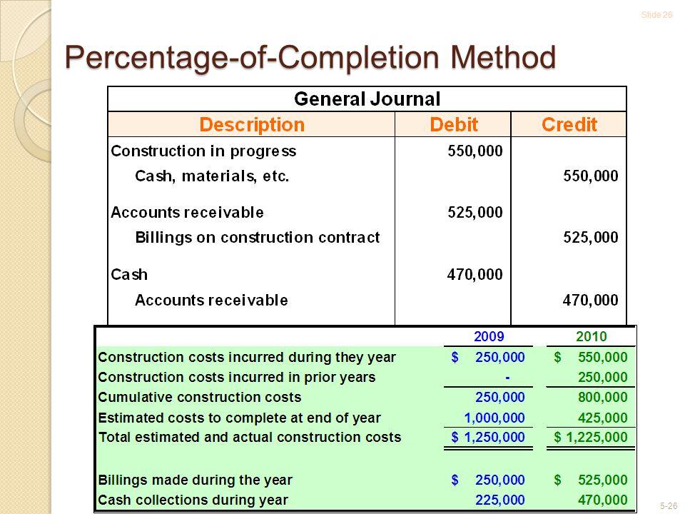 Slide 26 5-26 Percentage-of-Completion Method