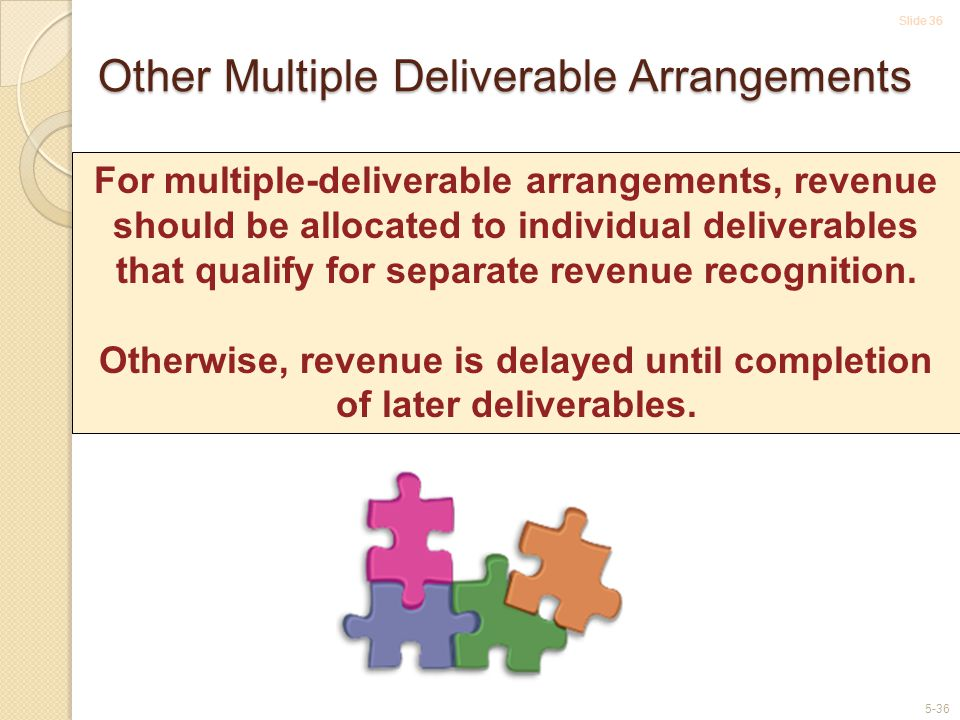Slide 36 5-36 Other Multiple Deliverable Arrangements For multiple-deliverable arrangements, revenue should be allocated to individual deliverables th