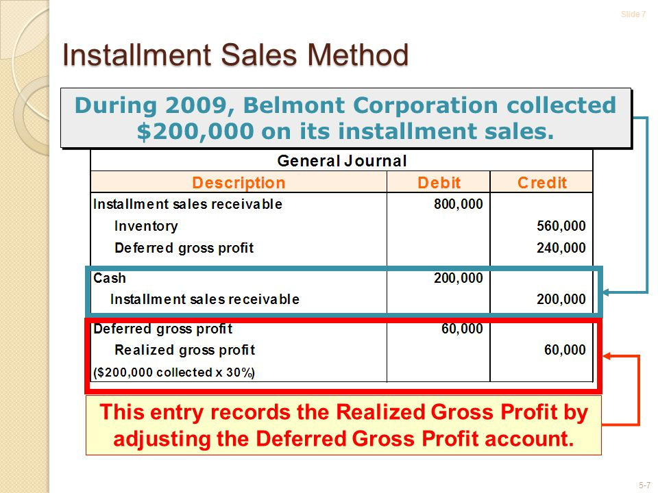 Slide 7 5-7 Installment Sales Method During 2009, Belmont Corporation collected $200,000 on its installment sales. This entry records the Realized Gro