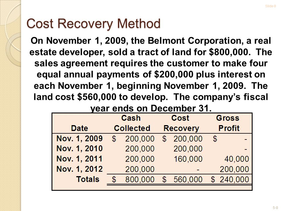 Slide 8 5-8 Cost Recovery Method On November 1, 2009, the Belmont Corporation, a real estate developer, sold a tract of land for $800,000. The sales a