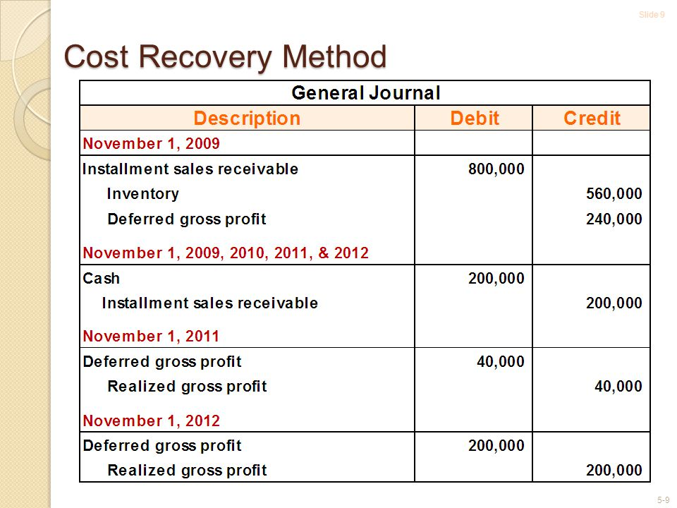 Slide 9 5-9 Cost Recovery Method