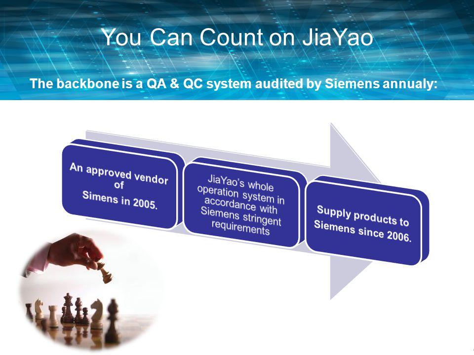You Can Count on JiaYao Major materialsBrand/Type LEDNichia/Cree/Everlight/Silan Driver ICTOSHIBA / Macroblock Power SupplyTDK-Lambda / Mean Well Conn