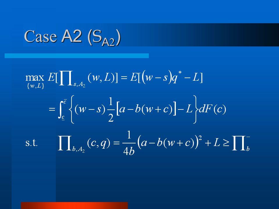Case A2 ( S A 2 )