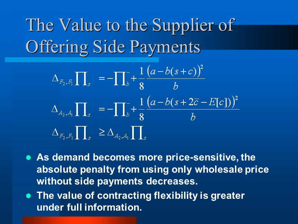 The Value to the Supplier of Offering Side Payments As demand becomes more price-sensitive, the absolute penalty from using only wholesale price without side payments decreases.