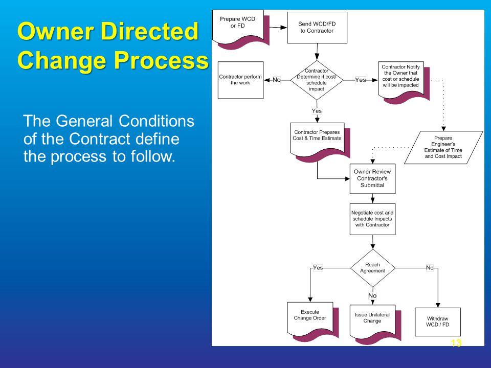 Owner Directed Change Process 13 The General Conditions of the Contract define the process to follow.