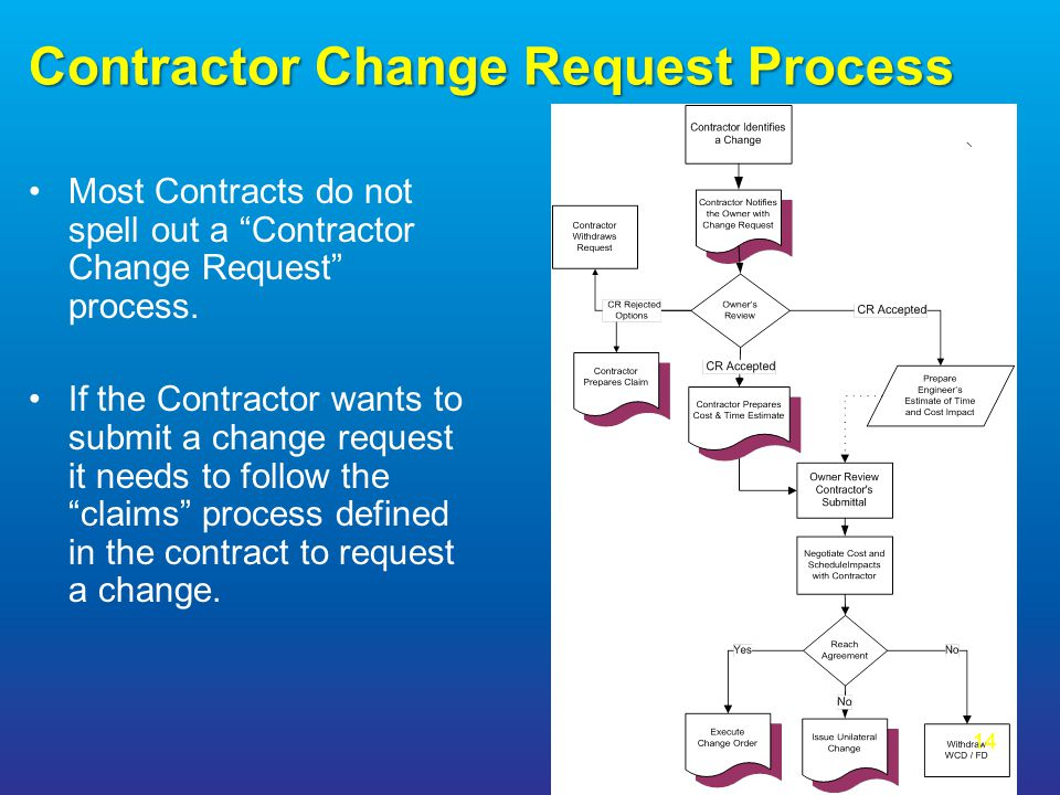 Contractor Change Request Process Most Contracts do not spell out a Contractor Change Request process. If the Contractor wants to submit a change requ