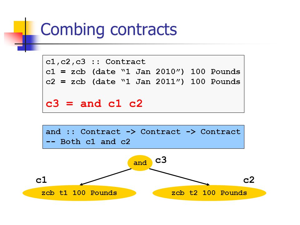 Combing contracts c1,c2,c3 :: Contract c1 = zcb (date 1 Jan 2010) 100 Pounds c2 = zcb (date 1 Jan 2011) 100 Pounds c3 = and c1 c2 and :: Contract -> Contract -> Contract -- Both c1 and c2 and zcb t1 100 Poundszcb t2 100 Pounds c1c2 c3