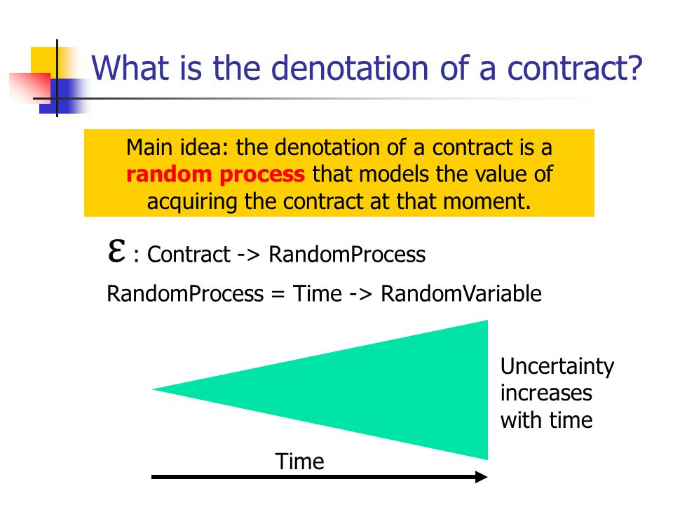What is the denotation of a contract.