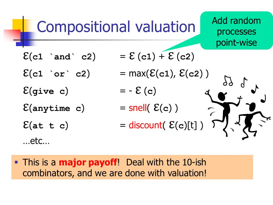 Compositional valuation ( c1 `and` c2 ) = ( c1 ) + ( c2 ) ( c1 `or` c2 )= max( ( c1 ), ( c2 ) ) ( give c )= - ( c ) ( anytime c )= snell( ( c ) ) ( at t c )= discount( ( c )[t] ) …etc… This is a major payoff.