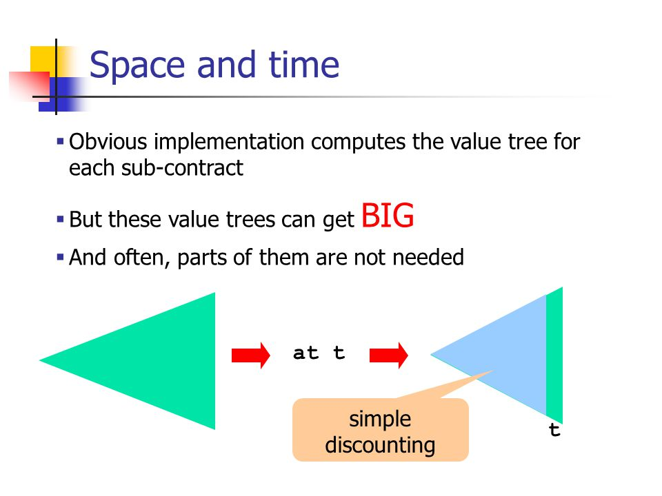 Space and time Obvious implementation computes the value tree for each sub-contract But these value trees can get BIG And often, parts of them are not needed at t t simple discounting