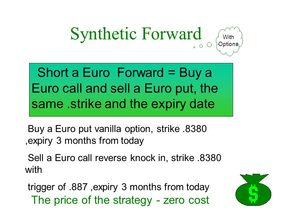 Synthetic Forward Short a Euro Forward = Buy a Euro call and sell a Euro put, the same.strike and the expiry date Buy a Euro put vanilla option, strike.8380,expiry 3 months from today Sell a Euro call reverse knock in, strike.8380 with trigger of.887,expiry 3 months from today With Options The price of the strategy - zero cost