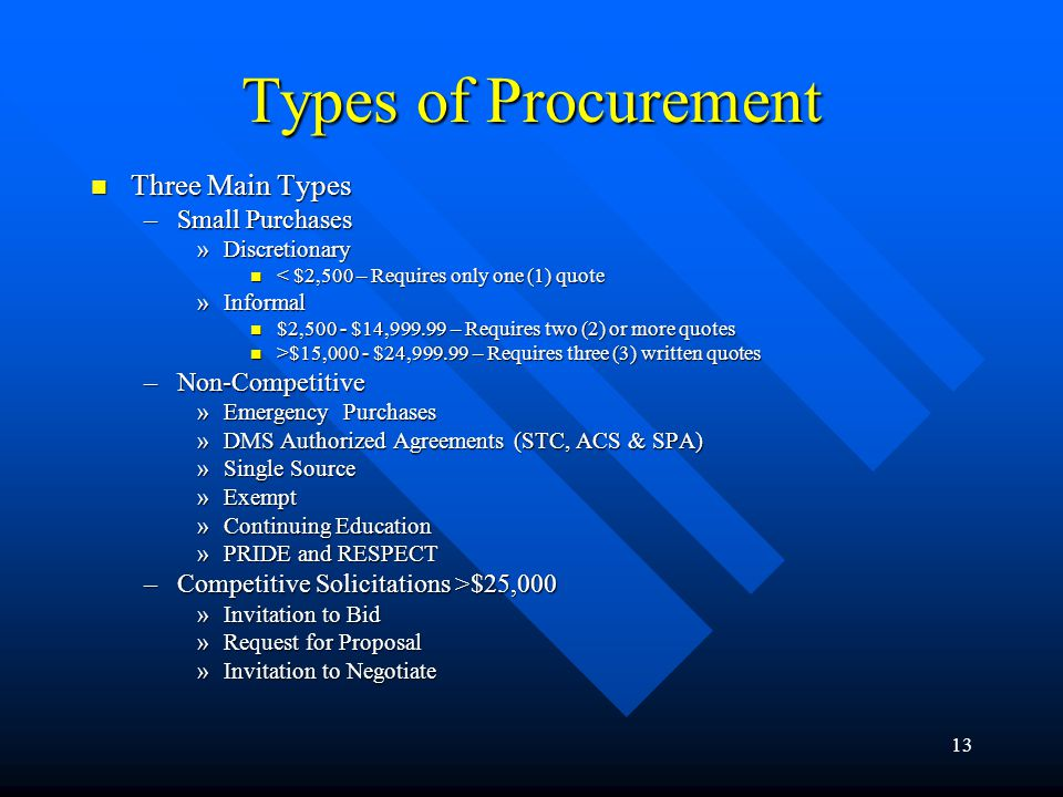 13 Types of Procurement Three Main Types Three Main Types –Small Purchases »Discretionary < $2,500 – Requires only one (1) quote < $2,500 – Requires o