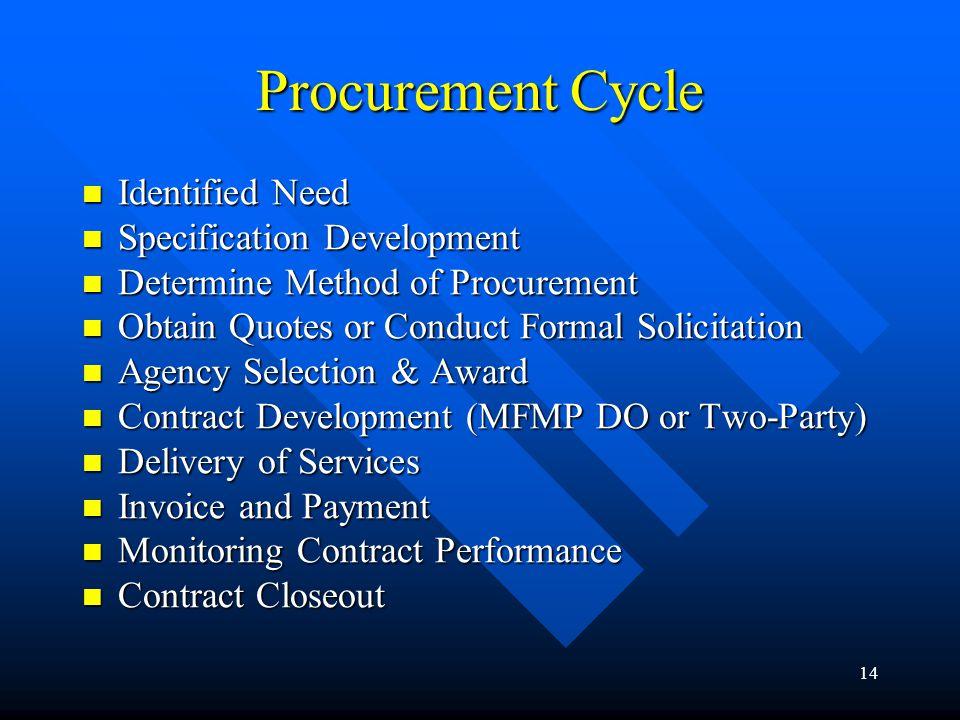 14 Procurement Cycle Identified Need Identified Need Specification Development Specification Development Determine Method of Procurement Determine Met
