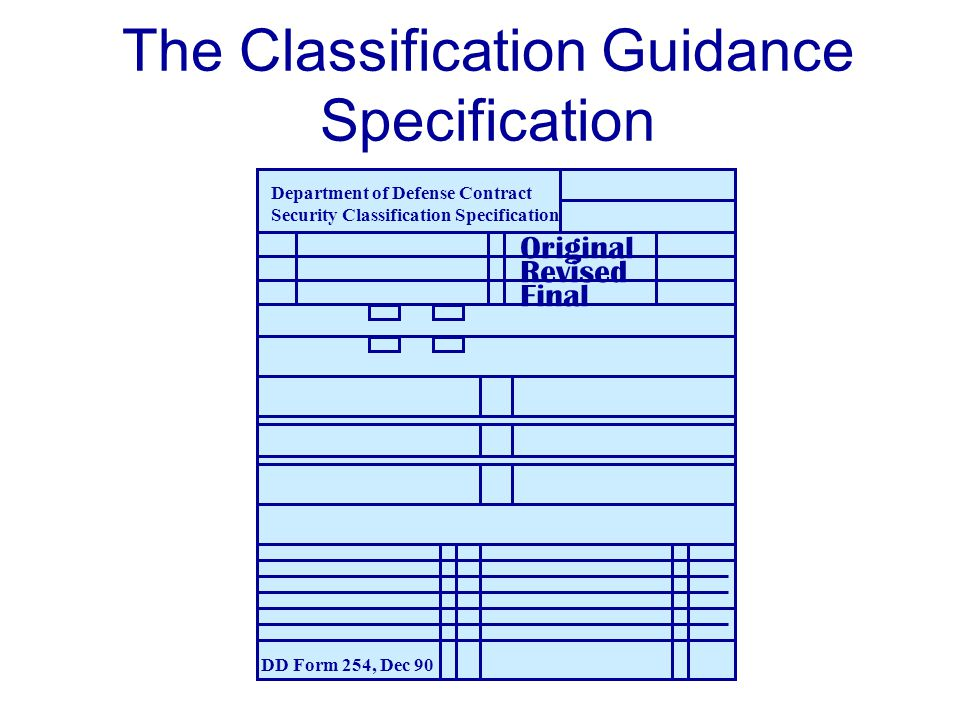 DD Form 254 Convey security classification guidance Advise contractors on handling procedures for classified material received or generated