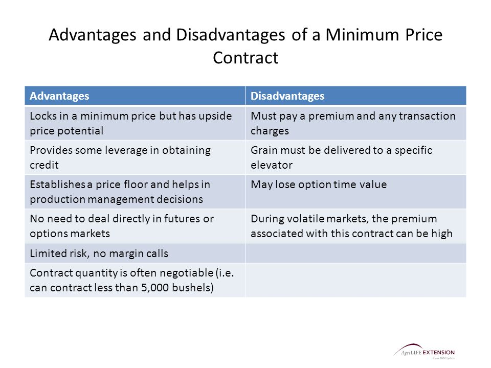 Advantages and Disadvantages of a Minimum Price Contract AdvantagesDisadvantages Locks in a minimum price but has upside price potential Must pay a premium and any transaction charges Provides some leverage in obtaining credit Grain must be delivered to a specific elevator Establishes a price floor and helps in production management decisions May lose option time value No need to deal directly in futures or options markets During volatile markets, the premium associated with this contract can be high Limited risk, no margin calls Contract quantity is often negotiable (i.e.