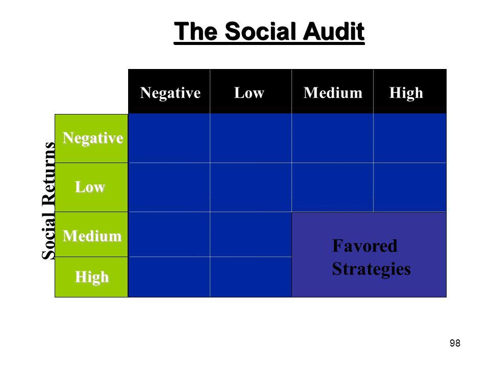 98 The Social Audit Profitability NegativeLowMediumHigh Negative Low Medium High Favored Strategies Social Returns