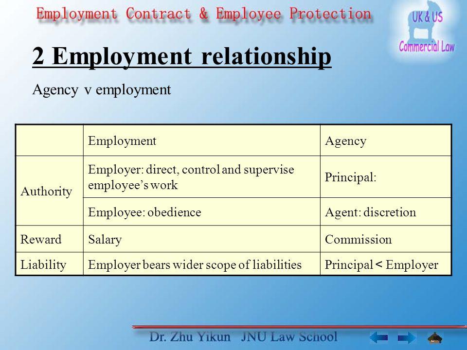 Independent contractor v employment EmploymentIndependent contractor Independence Employee: LiabilityEmployers vicarious liabilitySelf liability RewardEmployee: salaryProfit Reward Employee: