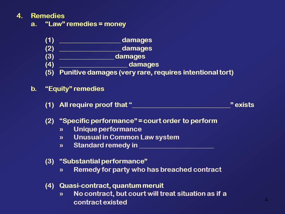 4 4.Remedies a.Law remedies = money (1)__________________ damages (2)__________________ damages (3)________________ damages (4)____________________ da