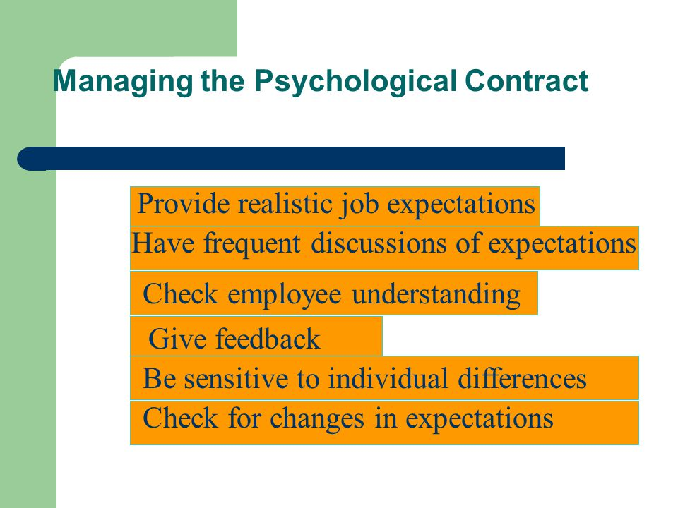 Managing the Psychological Contract Provide realistic job expectations Have frequent discussions of expectations Check employee understanding Give feedback Be sensitive to individual differences Check for changes in expectations