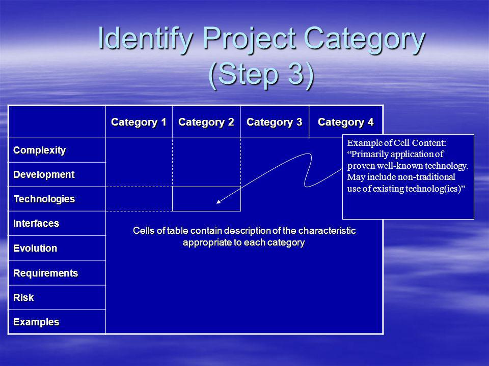 Decision Model Step 3 Step 2 Work Allocation Step 4 Determine Agency Step 3 Define Project Categories NO YES Send Individual Projects through the Model Step 5 Select applicable systems engineering process(es) & candidate procurement package(s) Step 6 Apply Differenti- ators Step 7 Package Assessment and Final Selections Step 8 Define Contract Scope and Terms and Conditions Schedule Constraints Start End