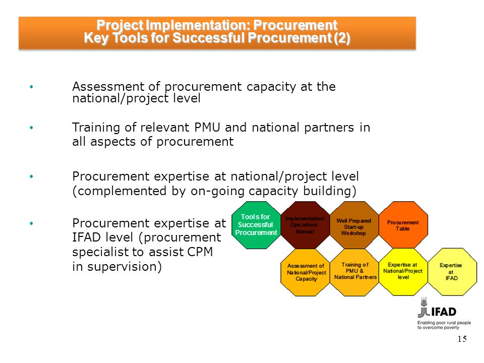 15 Assessment of procurement capacity at the national/project level Training of relevant PMU and national partners in all aspects of procurement Procu