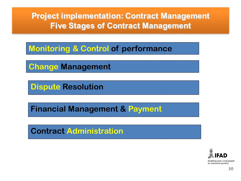 Project implementation: Contract Management Five Stages of Contract Management Monitoring & Control of performance Change Management Dispute Resolutio