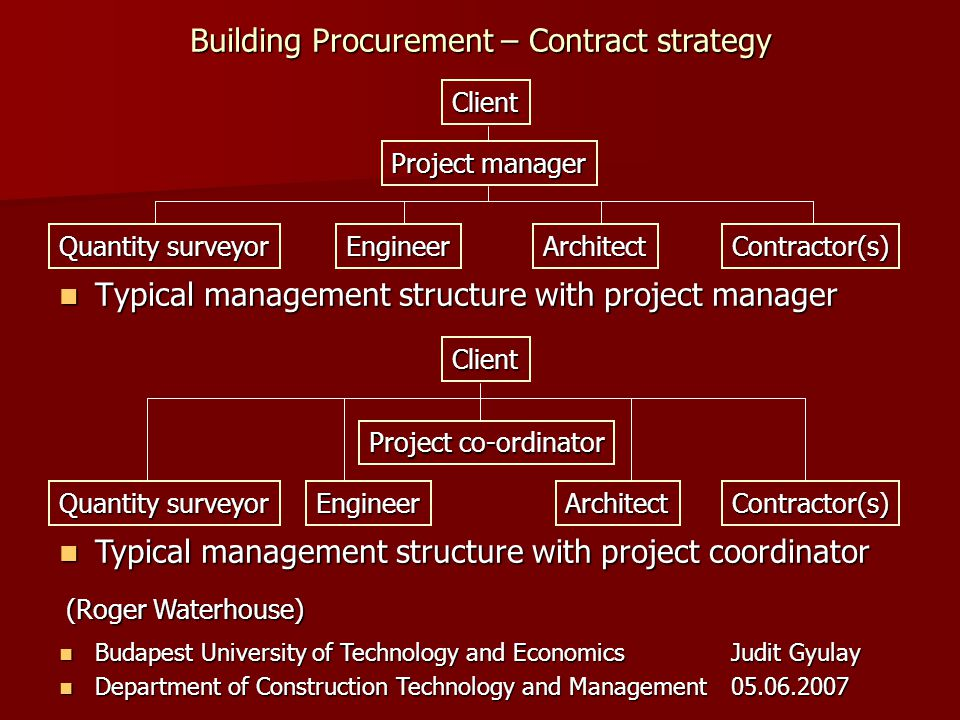 Building Procurement – Contract strategy Budapest University of Technology and EconomicsJudit Gyulay Budapest University of Technology and EconomicsJudit Gyulay Department of Construction Technology and Management05.06.2007 Department of Construction Technology and Management05.06.2007 Typical management structure with project manager Typical management structure with project manager Client Project manager Quantity surveyor EngineerArchitectContractor(s) Project co-ordinator (Roger Waterhouse) Typical management structure with project coordinator Typical management structure with project coordinator Client Quantity surveyor EngineerArchitectContractor(s)
