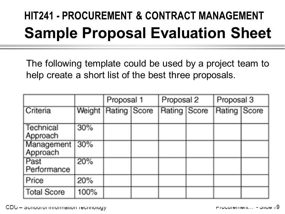 Project Team Contract Template