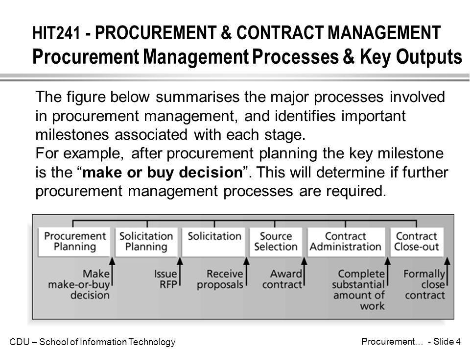 CDU – School of Information Technology Procurement… - Slide 15 HIT241 - PROCUREMENT & CONTRACT MANAGEMENT Solicitation Planning Solicitation planning involves preparing of the documents needed for requesting bids (solicitation), and determining the evaluation criteria for the award of a contract.