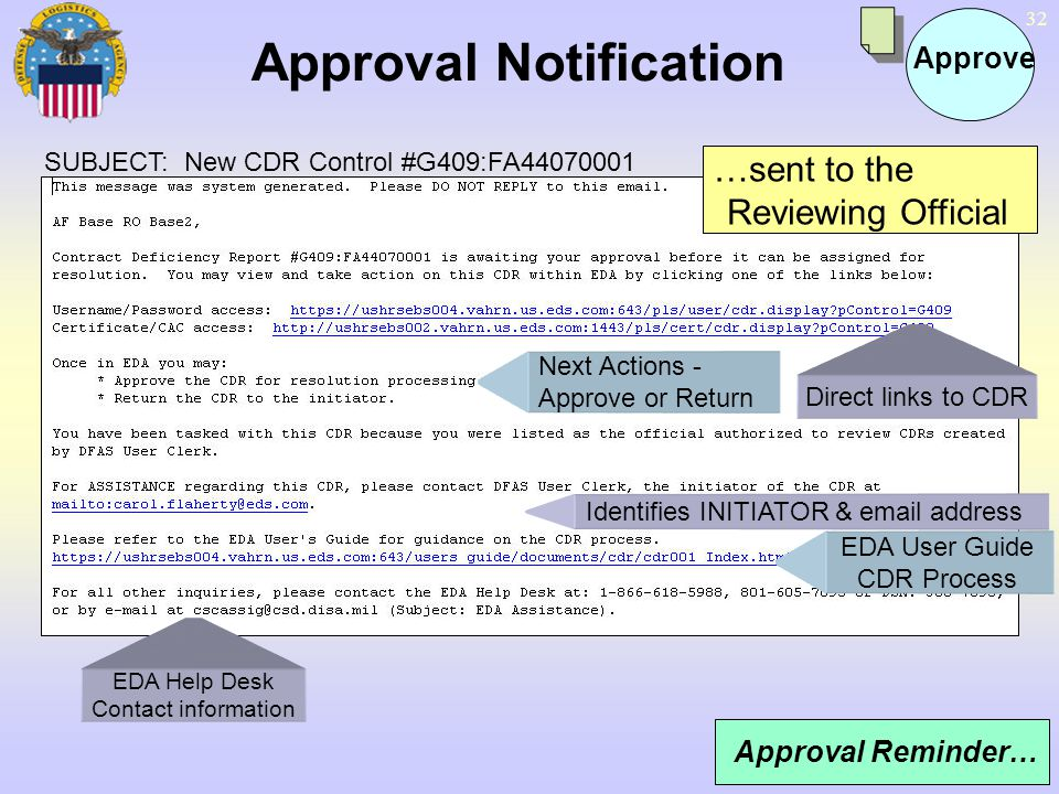 32 Approval Notification Approve …sent to the Reviewing Official Approval Reminder… Direct links to CDR EDA User Guide CDR Process Next Actions - Appr