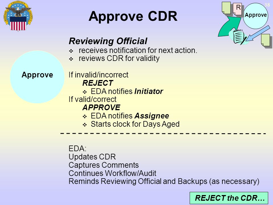 38 Approve Approve CDR Reviewing Official receives notification for next action. reviews CDR for validity If invalid/incorrect REJECT EDA notifies Ini