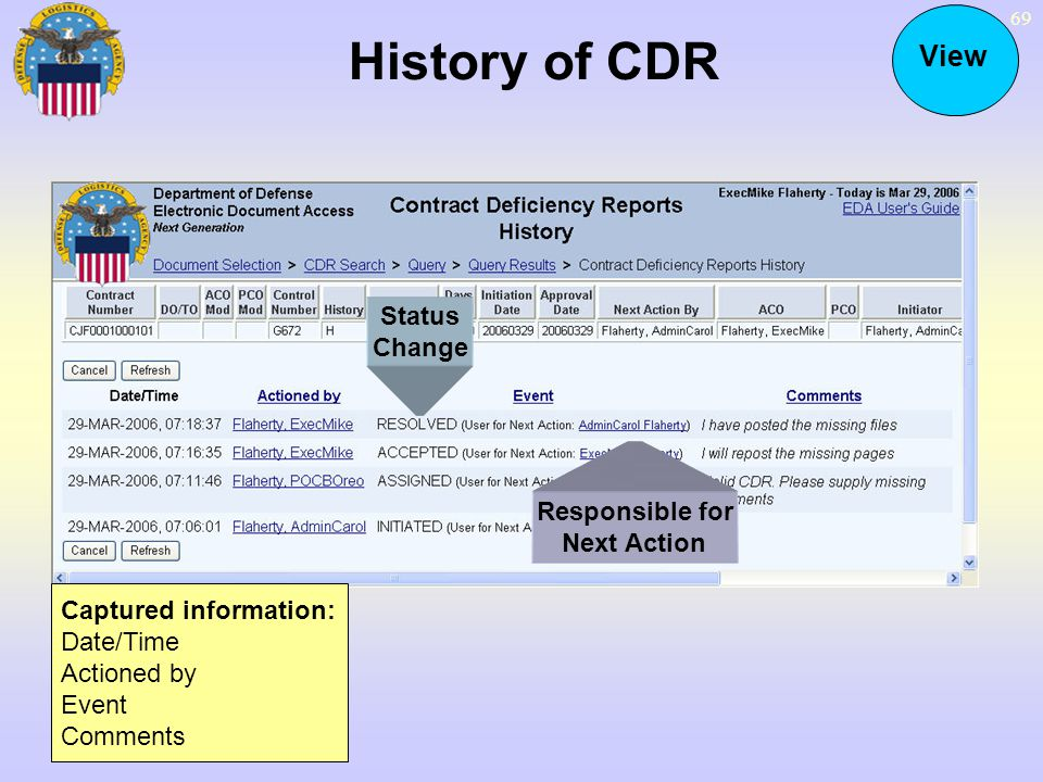 69 History of CDR Status Change Responsible for Next Action Captured information: Date/Time Actioned by Event Comments View