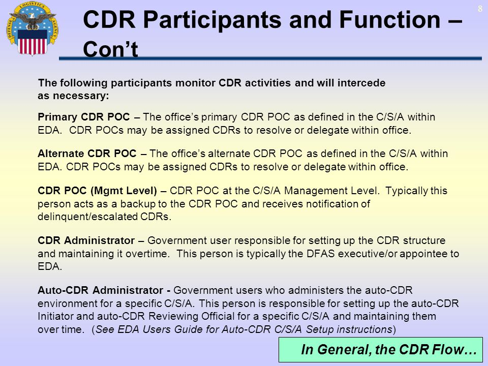 9 CDR Workflow CDR Query Approve Assign Accept Resolve Close Initiator Assignee Reviewing Official Notification Comment Clock R R Reminder View Reject Create