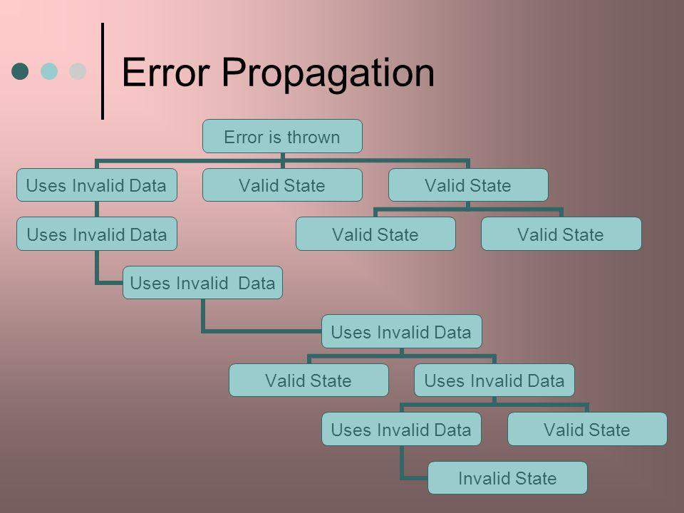Error Propagation Error is thrown Uses Invalid Data Valid State Uses Invalid Data Invalid State Valid State