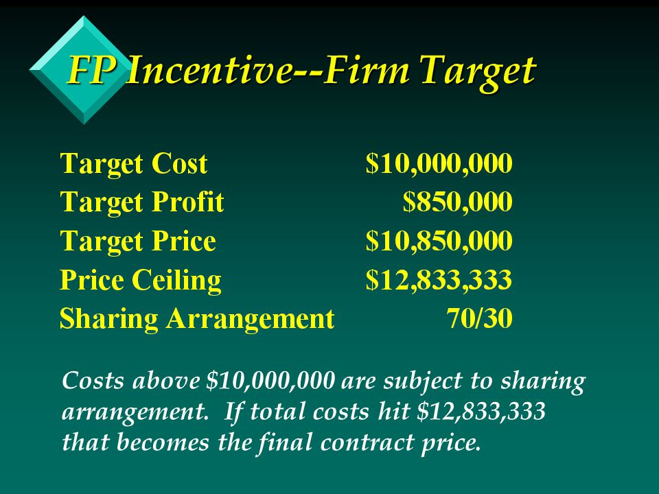 FP Incentive--Firm Target Costs above $10,000,000 are subject to sharing arrangement. If total costs hit $12,833,333 that becomes the final contract p