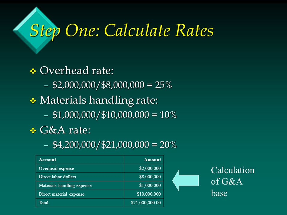 Step One: Calculate Rates v Overhead rate: –$2,000,000/$8,000,000 = 25% v Materials handling rate: –$1,000,000/$10,000,000 = 10% v G&A rate: –$4,200,0