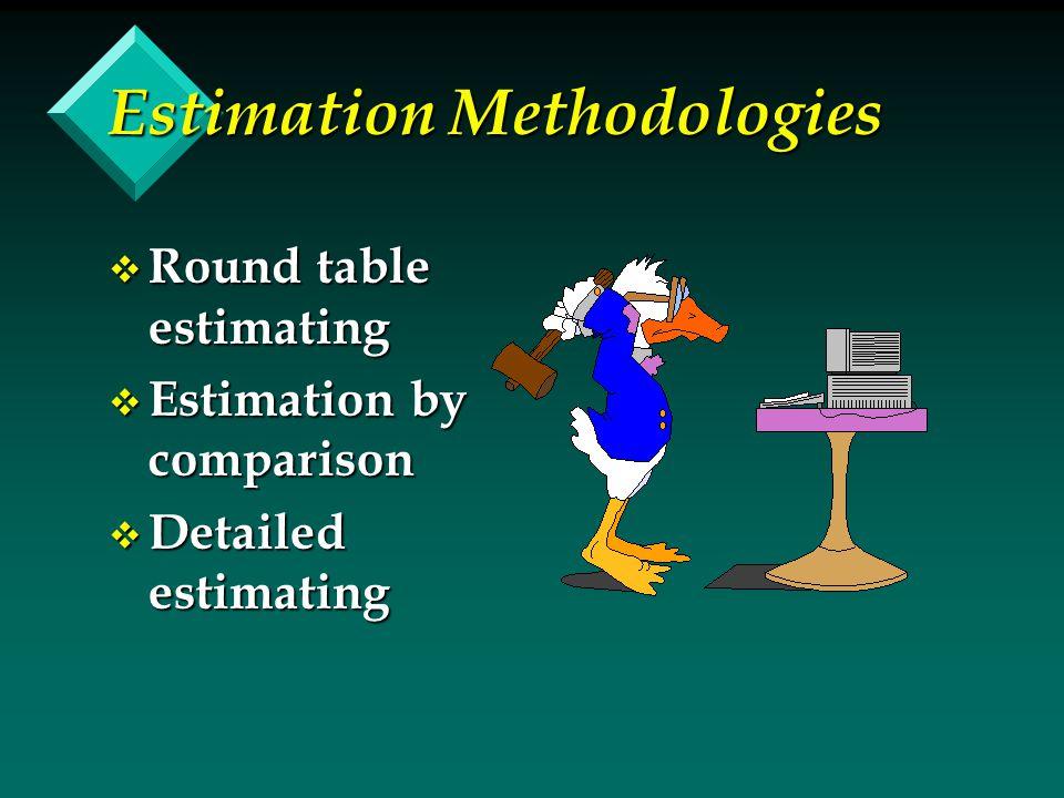 Estimation Methodologies v Round table estimating v Estimation by comparison v Detailed estimating