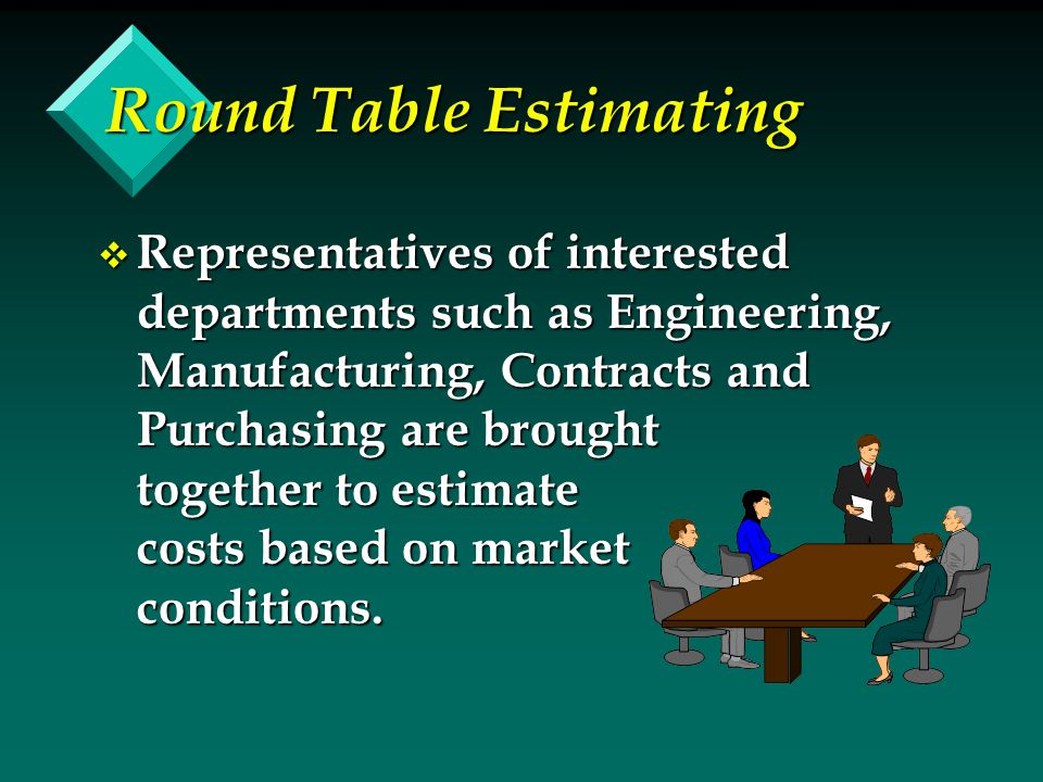 Round Table Estimating v Representatives of interested departments such as Engineering, Manufacturing, Contracts and Purchasing are brought together to estimate costs based on market conditions.