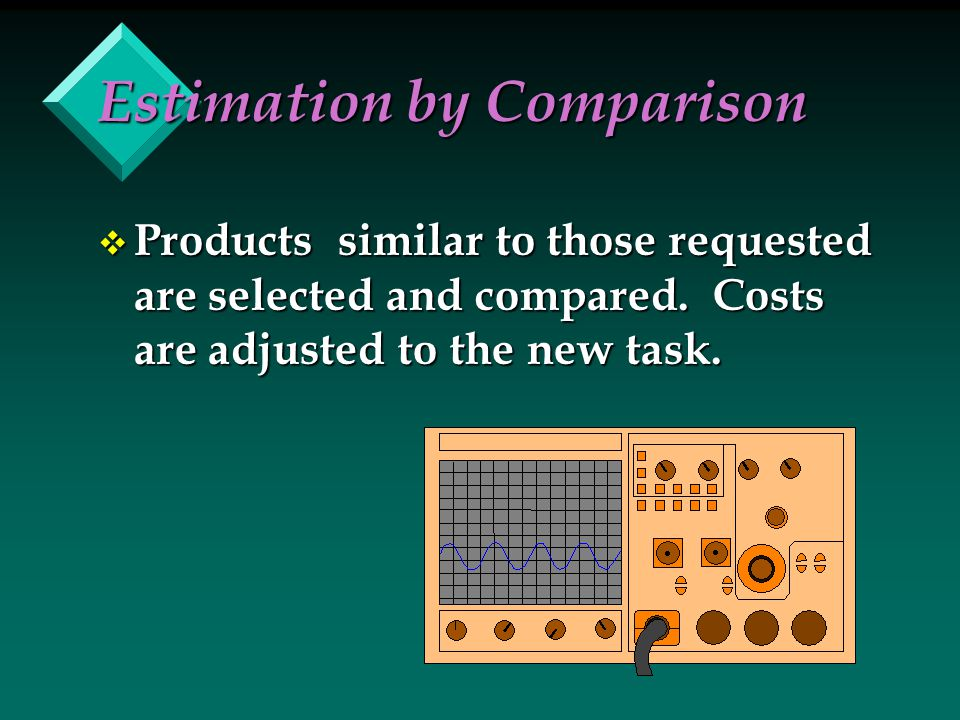 Estimation by Comparison v Products similar to those requested are selected and compared. Costs are adjusted to the new task.