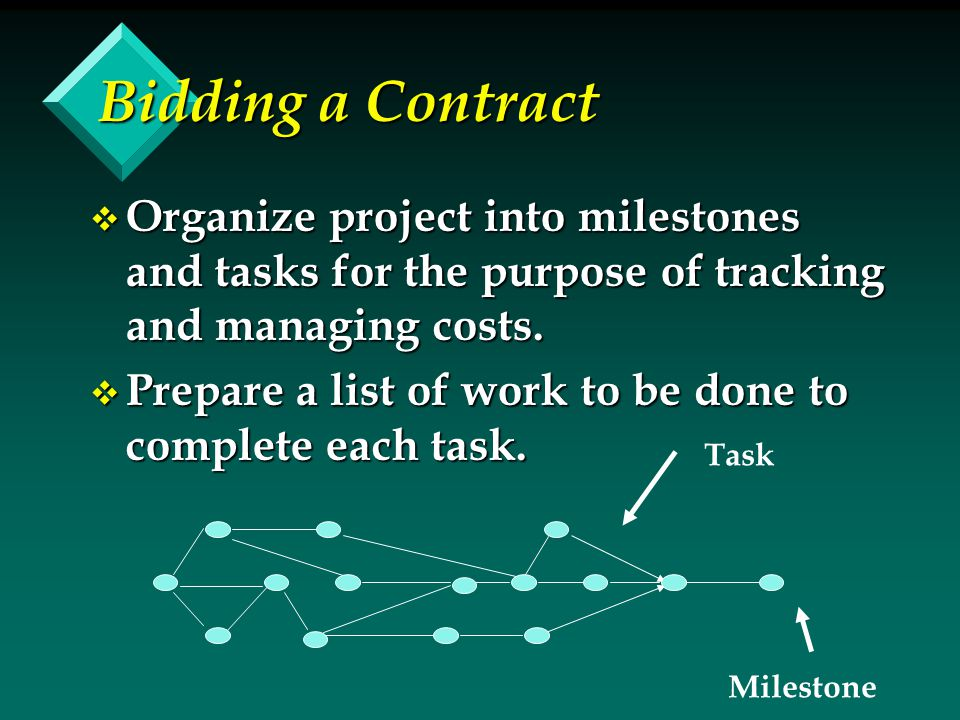 Bidding a Contract v Organize project into milestones and tasks for the purpose of tracking and managing costs. v Prepare a list of work to be done to