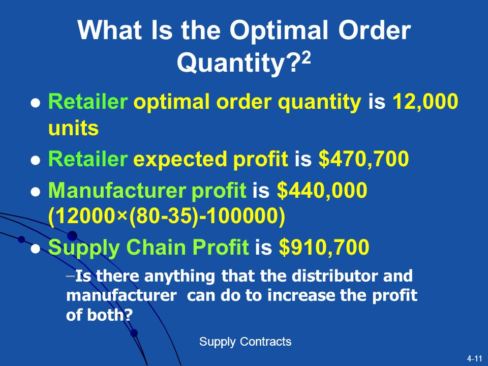 4-11 Supply Contracts What Is the Optimal Order Quantity? 2 Retailer optimal order quantity is 12,000 units Retailer expected profit is $470,700 Manuf
