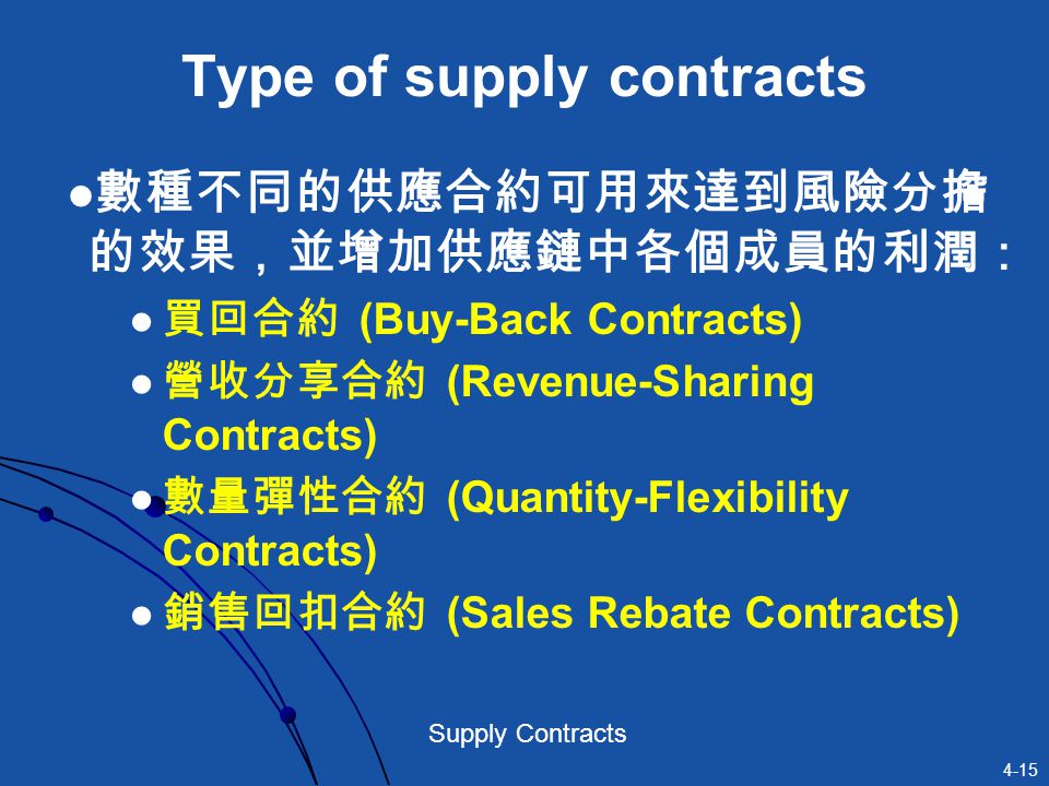 4-15 Supply Contracts Type of supply contracts (Buy-Back Contracts) (Revenue-Sharing Contracts) (Quantity-Flexibility Contracts) (Sales Rebate Contrac