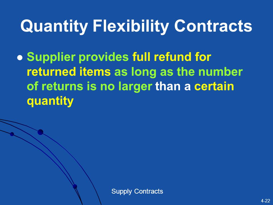 4-22 Supply Contracts Quantity Flexibility Contracts Supplier provides full refund for returned items as long as the number of returns is no larger th
