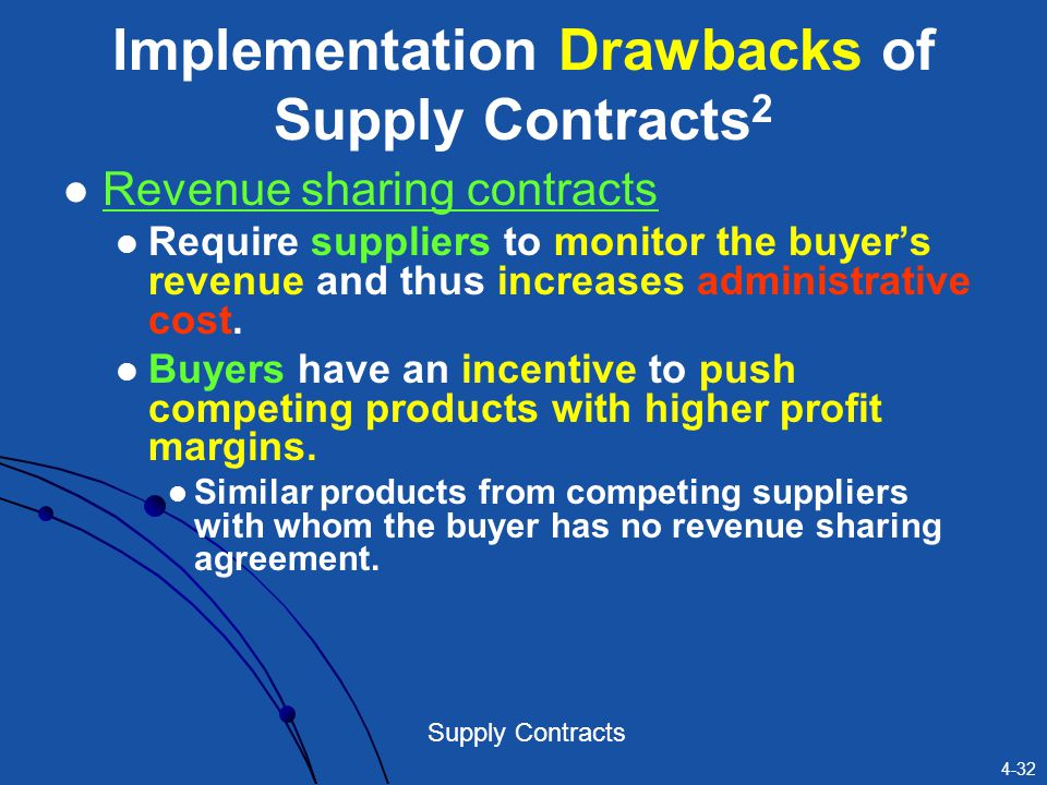 4-32 Supply Contracts Implementation Drawbacks of Supply Contracts 2 Revenue sharing contracts Require suppliers to monitor the buyers revenue and thu