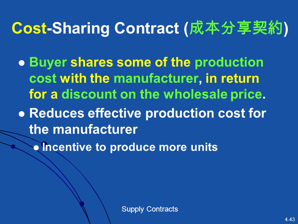4-43 Supply Contracts Cost-Sharing Contract ( ) Buyer shares some of the production cost with the manufacturer, in return for a discount on the wholes