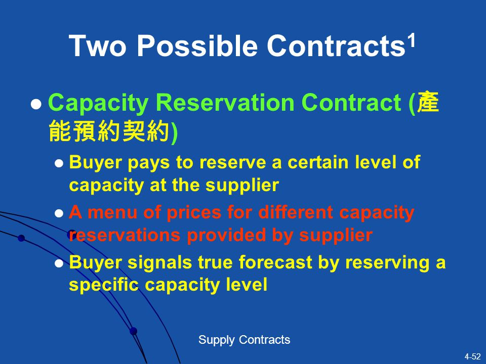 4-52 Supply Contracts Two Possible Contracts 1 Capacity Reservation Contract ( ) Buyer pays to reserve a certain level of capacity at the supplier A m